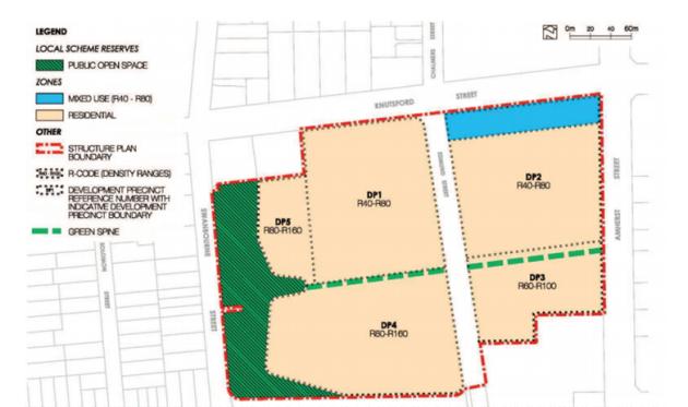 swanbourne st structure plan