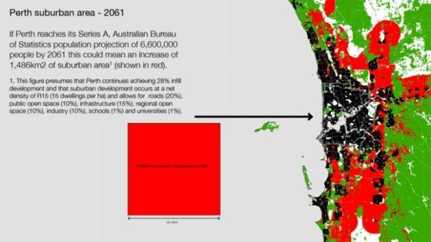 Perth sprawl