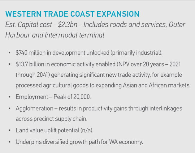 western trade coast